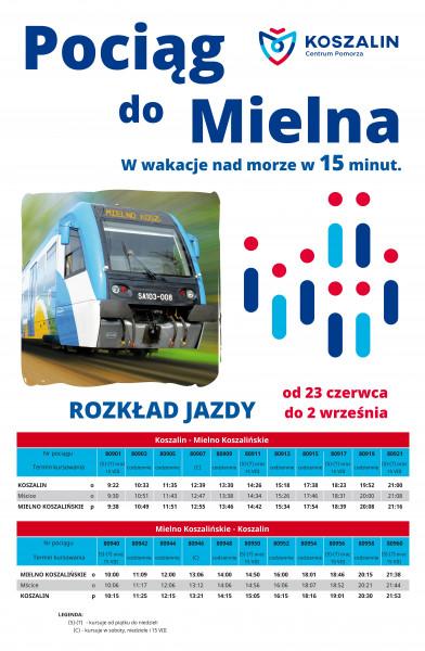 Koszalin-Mielno