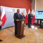 Tarcza Antykryzysowa firmy Pomorze Zachodnie dane czerwiec 2020