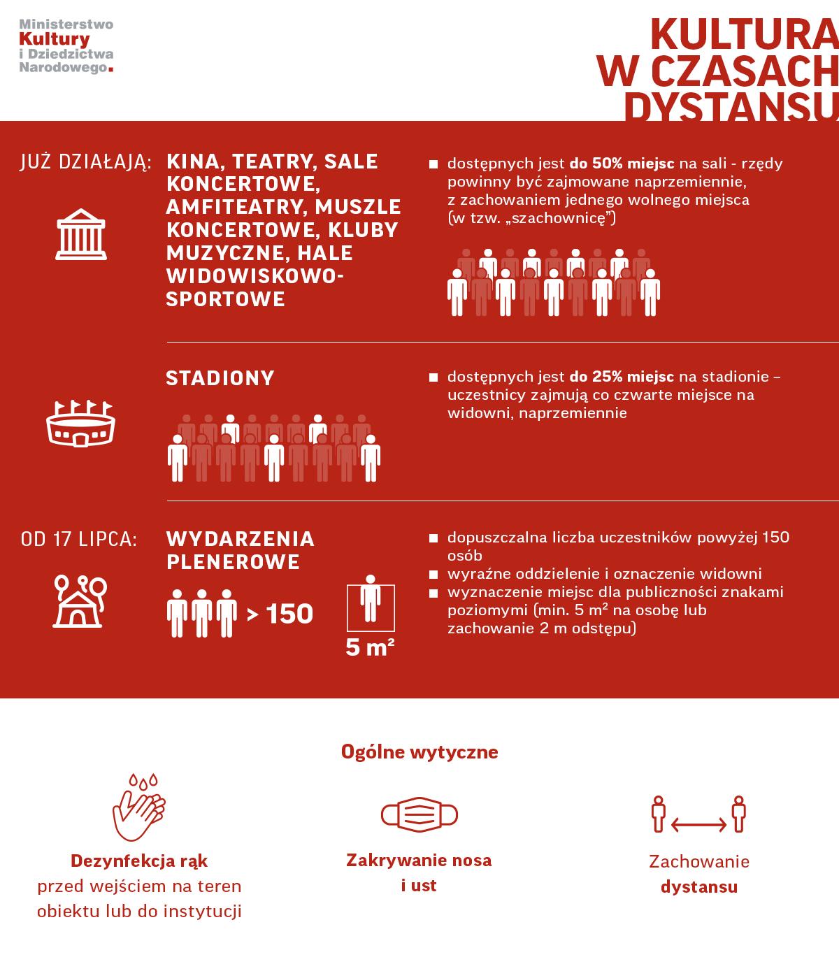 limit osób wydarzenia plenerowe lipiec 2020