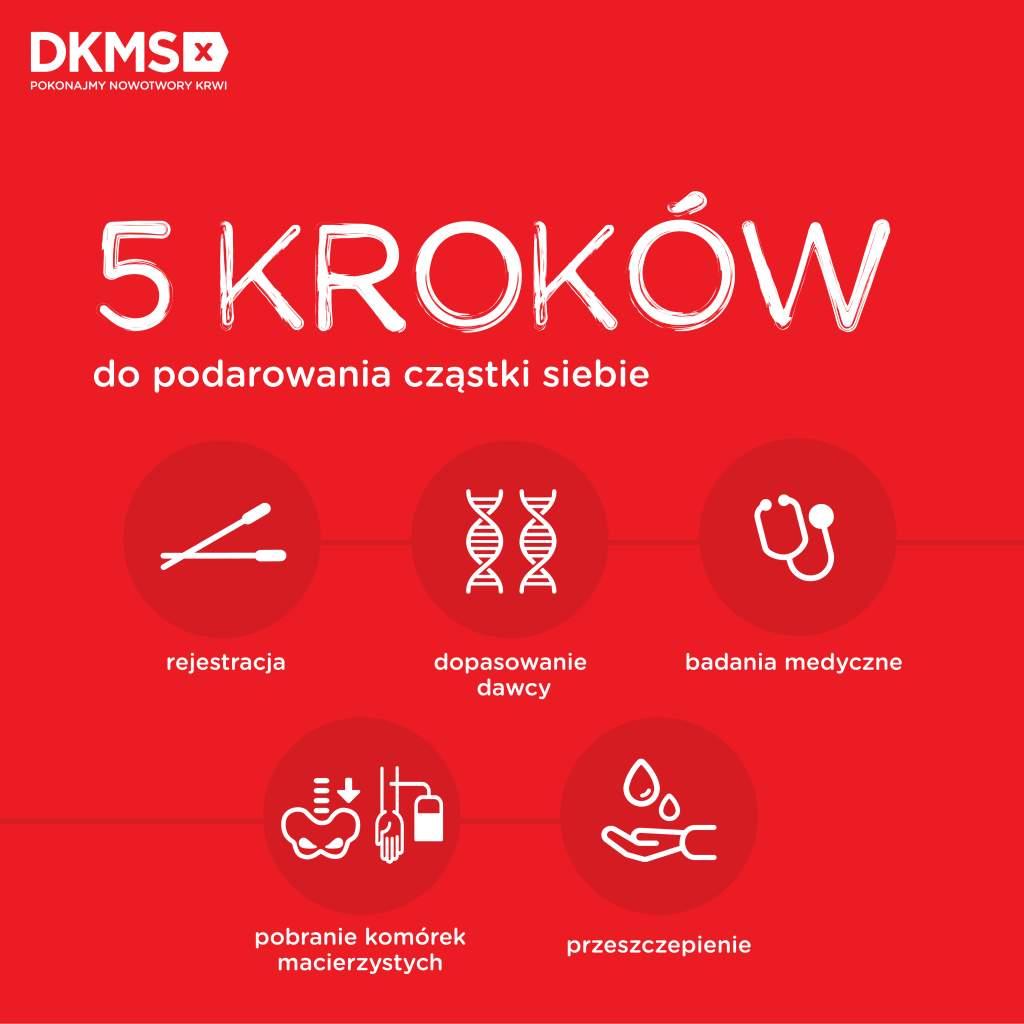 fundacja DKMS dawca szpiku Marzena zeSzczecina