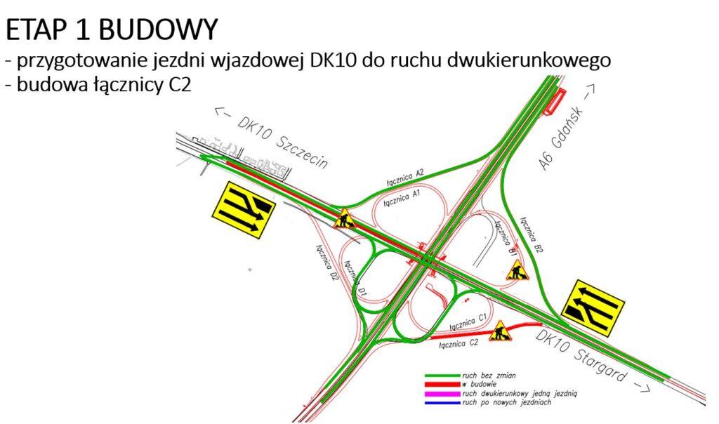 Od 10 marca utrudnienia nawęźle drogowym Szczecin Kijewo