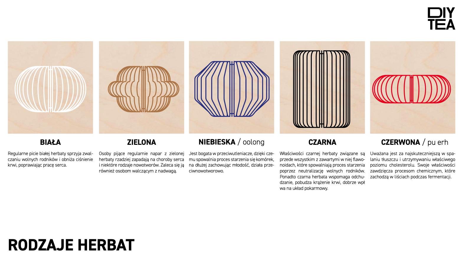Nagroda Główna Polish Graphic Design Awards 2020
