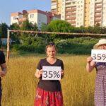 Petycja mieszkańców w sprawie Stadionu Czarnych